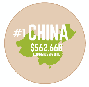 China_eCommerce_Trends_Report