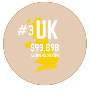 UK_eCommerce_Market_report_trends